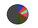 Demografia Niemiec.png