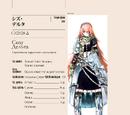 CZ2128 Дельта/Силы и способности