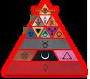 Pirámide de la Sociedad.png