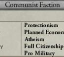 Communist Faction of Egypt