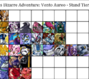Zodazzle/My Part 5 Tier List
