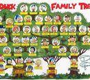 Το Γενεαλογικό Δέντρο των Ντακ του Ντον Ρόσα
