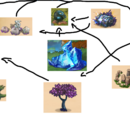 Guide: How to farm Graves (warning: grind)