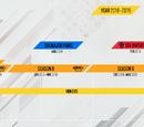 Clear Arrow/La Pro League de Rainbow Six Siege renueva su fórmula