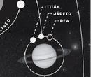 Lunas de Saturno.png