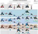 Tournament Bike Evolutions