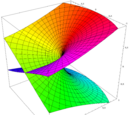 Riemann surface