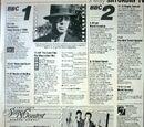 03 May 1986