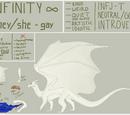 Infinity(Infinity)