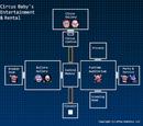 Система вентиляции (FNaF:SL)