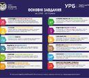 Українська рада бізнесу