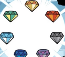 Chaos Emeralds (Archie Comics)