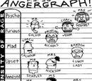 P.S. 38 ANGERGRAPH!