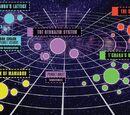Intergalactic Empire of Wakanda